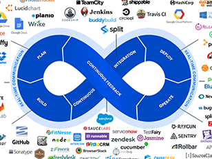 open source devops tools